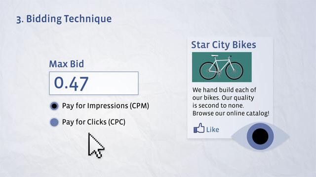 Facebook Pricing Ad