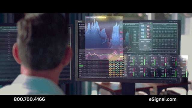 esignal_trade_smarter